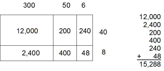 worksheet. Area Model Multiplication Worksheets Grade 4. Grass ...